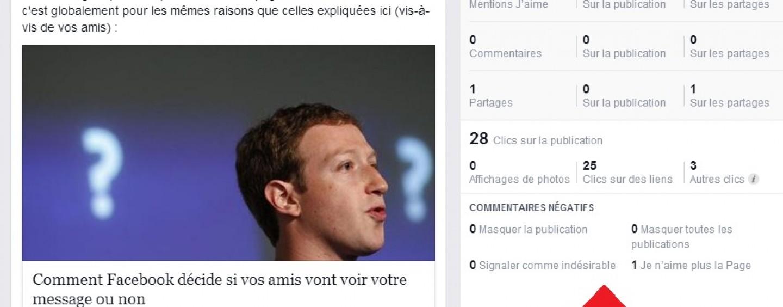 Facebook : Statistiques supplémentaires sur les publications