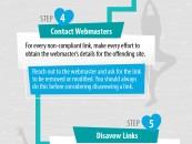 6 étapes pour sortir de la sandbox de Google