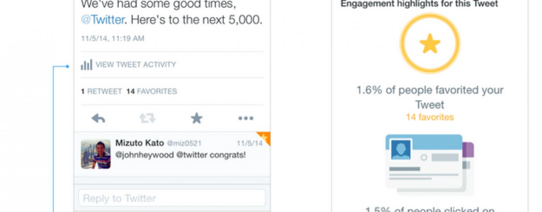 Twitter Analytics maintenant disponible sur le mobile