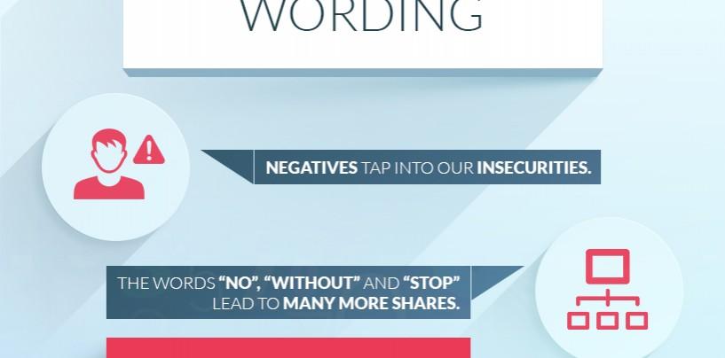 7 astuces pour un titre attractif à vos articles