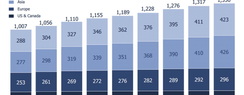 Plus de 1,35 milliard d'utilisateurs actifs pour Facebook