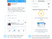 Twitter Analytics maintenant disponible sur le mobile